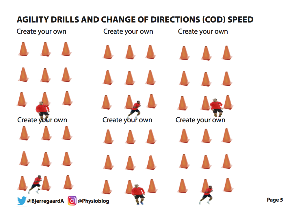 Speed and agility training drills – Physioblog by Andreas Bjerregaard